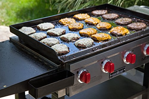 grilling surface area